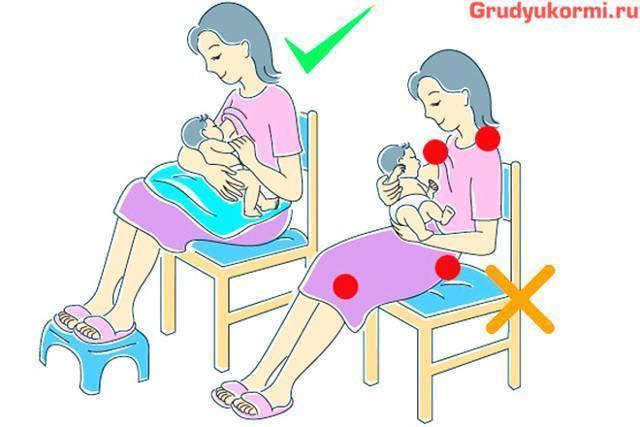 18 лучших советов по сцеживанию грудного молока молокоотсосом от доктора сирза
