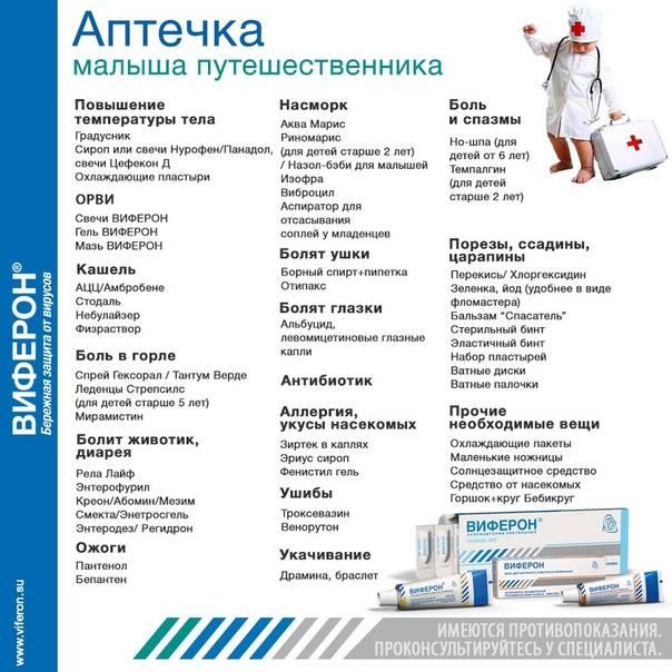 Состав аптечки ребенку до года на море: список лекарств с описанием