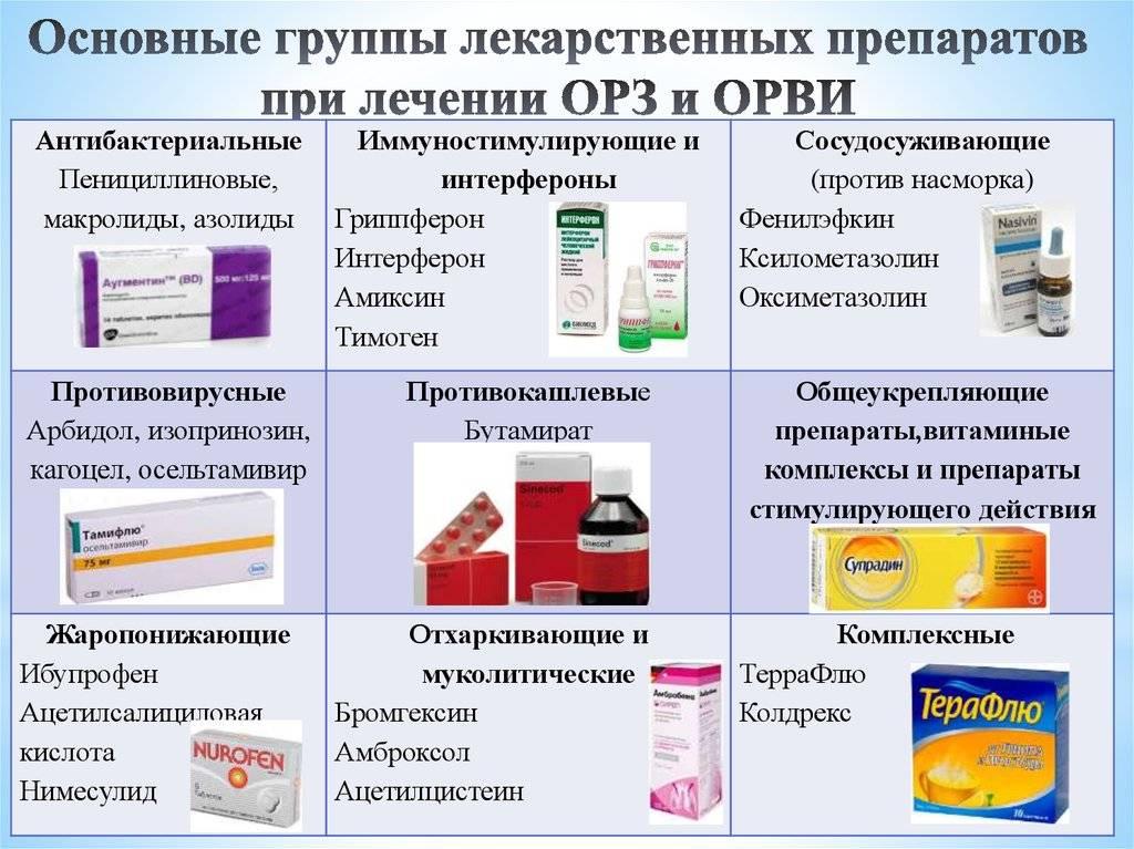 Топ препаратов от геморроя