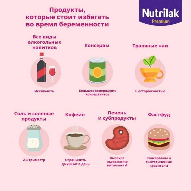 Питание беременных женщин: общие принципы для каждого триместра