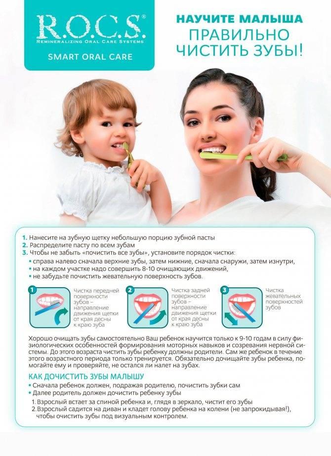 Как научить ребенка чистить зубы - приучить ребенка правильны ухаживать за зубами