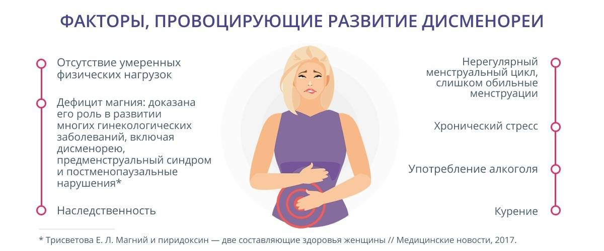 Неприятные ощущения внизу живота при беременности