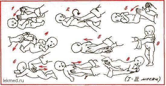 Массаж ребенку в 6 месяцев, гимнастика для детей 7, 8 и 9 месяцев: видео