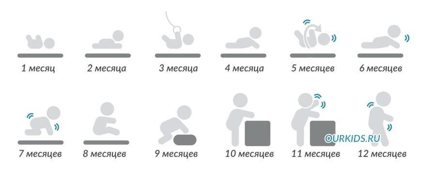 Ребенок 10 месяцев: развитие, питание и сон | pampers
