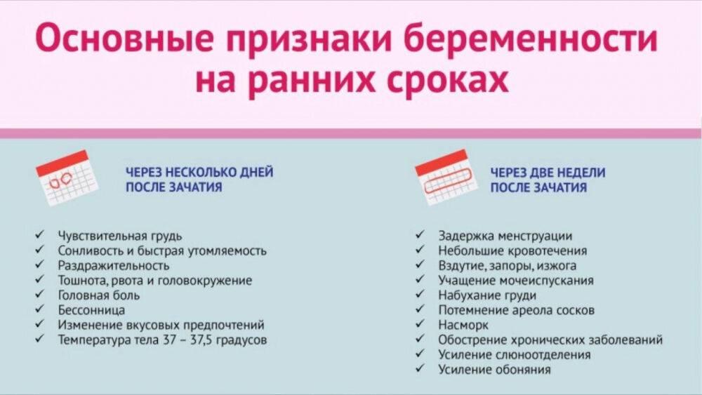 Тянет низ живота при беременности – причины тянущих болей внизу живота у беременной — медицинский женский центр в москве
