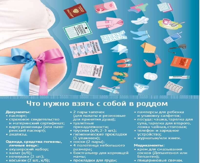 Вещи для новорожденного: списки необходимых покупок