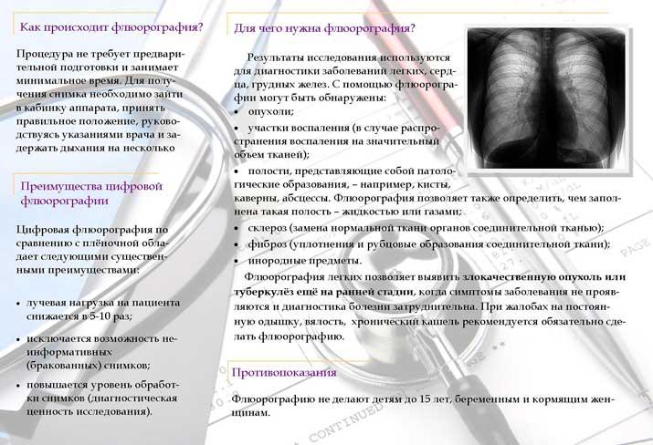 Можно ли делать флюорографию кормящей маме при гв (грудном вскармливании), как правильно проходить диагностику