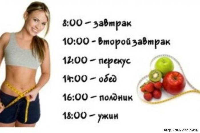 Как похудеть подростку: диета в 12, 13, 14, 15 и 16 лет, как быстро сбросить вес в домашних условиях, правильное питание, меню на каждый день