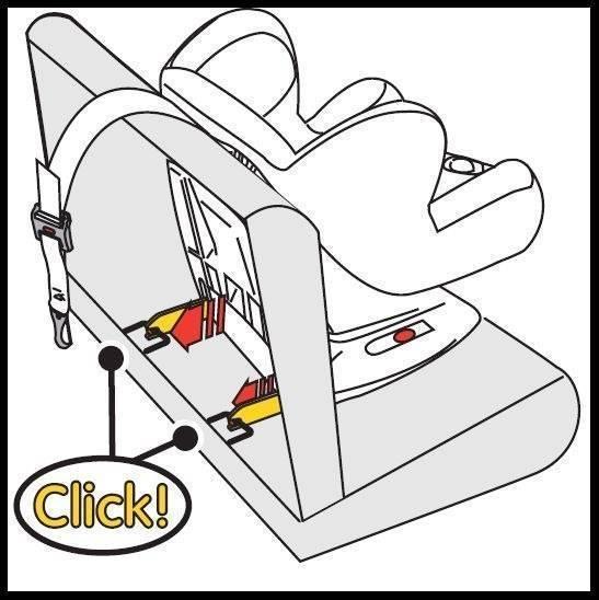 Система крепления детских сидений isofix