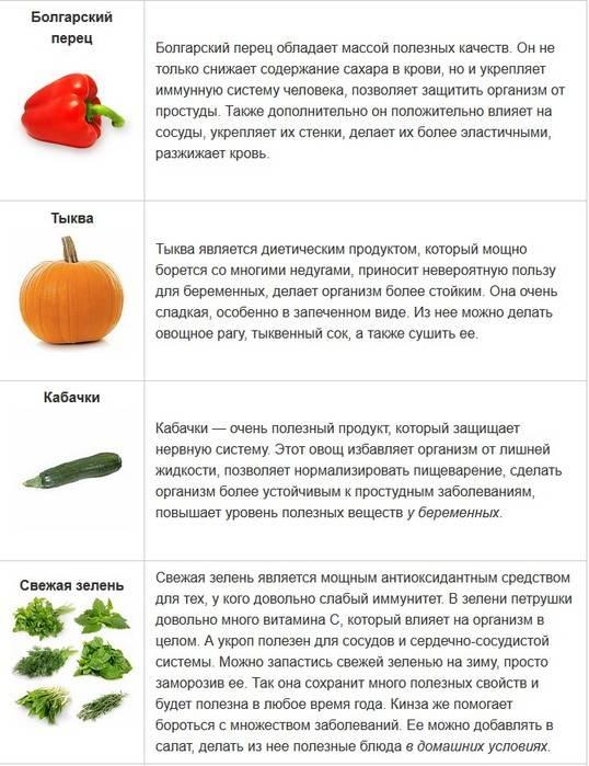 Болгарский перец детям с какого возраста можно давать и в каком виде? - parentchild.ru