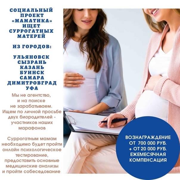 Вопрос-ответ по суррогатному материнству