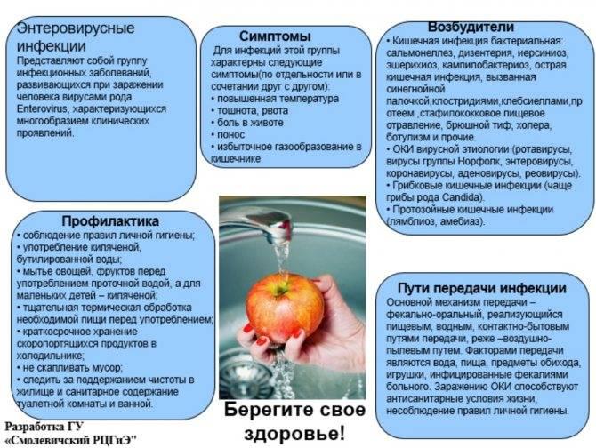 Инфекционный мононуклеоз у детей - симптомы болезни, профилактика и лечение инфекционного мононуклеоза у детей, причины заболевания и его диагностика на eurolab