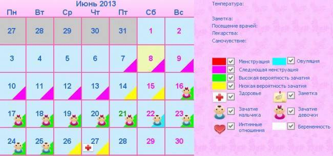 Как рассчитать время овуляции. календарный расчет дня овуляции