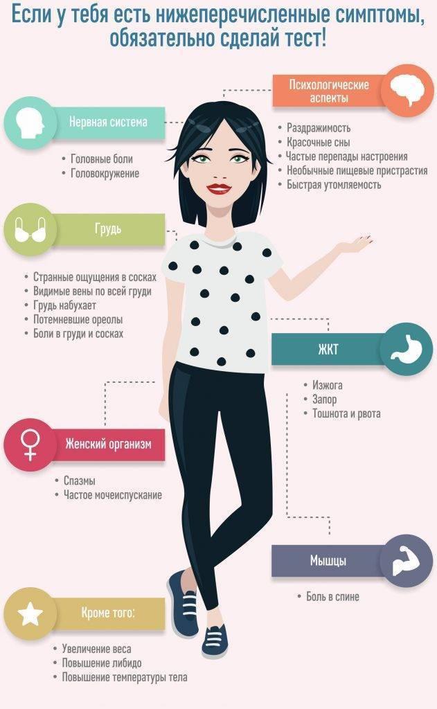 Первые симптомы беременности на ранних сроках