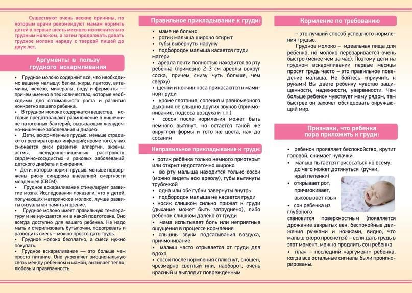 Очищение организма полисорбом: инструкция к препарату, эффективность, показания и противопоказания, отзывы