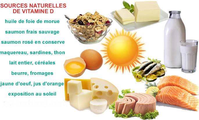 Препараты витамина д. обзорная статья