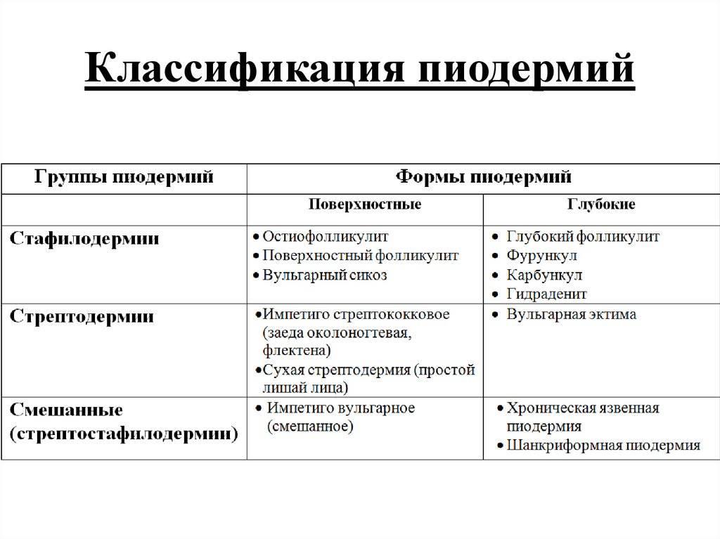 Фукорцин - инструкция по применению, описание, отзывы пациентов и врачей, аналоги