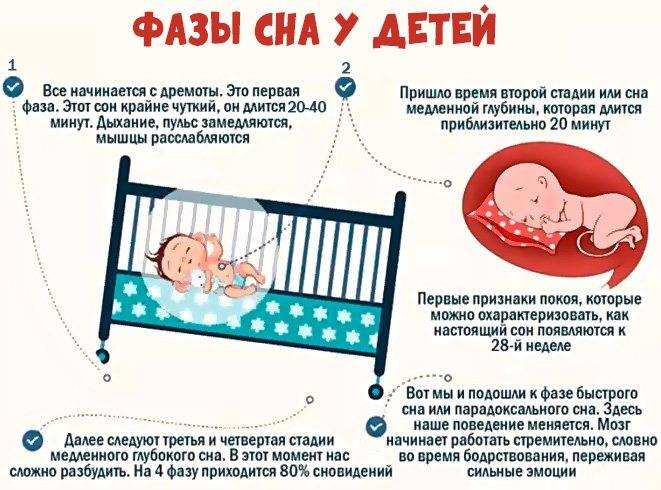 Можно ли приучить грудничка спать всю ночь. как научить ребёнка спать всю ночь. во сколько месяцев ребенок начинает спать всю ночь