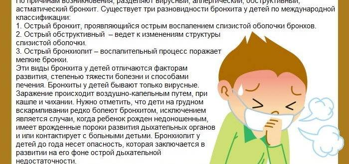 Осиплость и потеря голоса: причины, лечение, профилактика — полезные статьи на сайте доктора зайцева