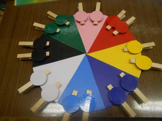 Консультация для воспитателей «сенсорное воспитание детей 2–3 лет посредством дидактических игр». воспитателям детских садов, школьным учителям и педагогам - маам.ру
