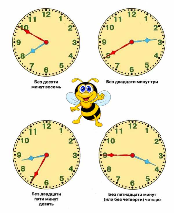 Конспект занятия по формированию у дошкольников умений определять время по часам