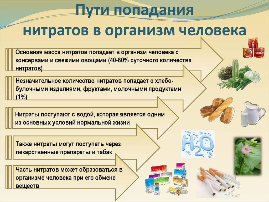Инфекции мочевых путей. бессимптомная бактериурия, неосложнённые цистит и пиелонефрит