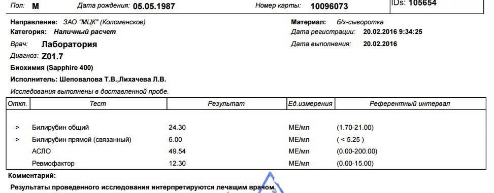 Анализ на антистрептолизин-о (асл-о): показания, расшифровка, подготовка