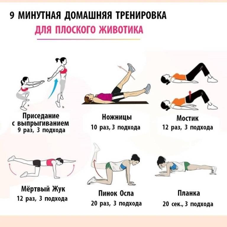 Как убрать живот после родов - советы и упражнения