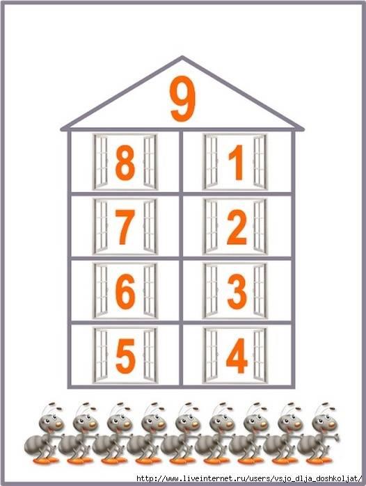 Как научить ребенка считать в уме: методика 1 класса и далее. советы учителя начальных классов - преподавание в начальных классах  - преподавание - образование, воспитание и обучение - сообщество взаимопомощи учителей педсовет.su