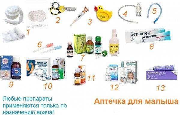 Аптечка для новорожденного: список лекарств и всего необходимого (Комаровский)