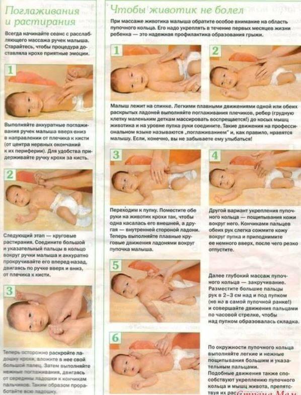 Массаж по комаровскому новорожденным и грудничкам: техника проведения в домашних условиях детям от 1 месяца перед купанием, при коликах, в общеоздоровительных целях