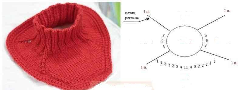 Как связать манишку спицами: пошаговая инструкция. манишка спицами для начинающих — схемы, описание