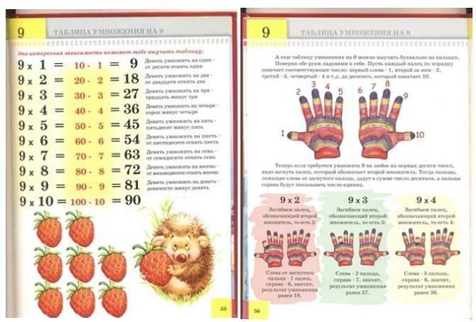 Как выучить таблицу умножения с ребенком