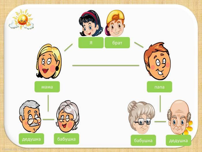 Когда общение с бабушками и дедушками вредно для детей: 6 ситуаций