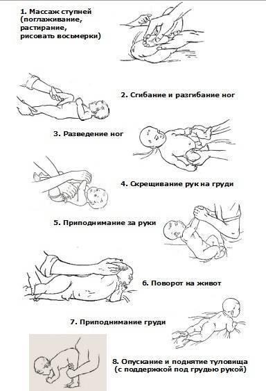 Гимнастические упражнения и массаж детей от 3 до 4 месяцев - новорожденный. ребенок до года