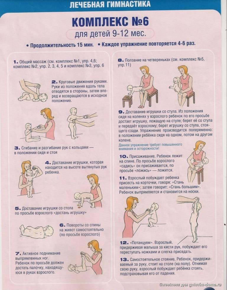 Гимнастика и массаж ребенку в 11 месяцев