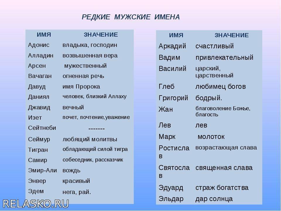 Необычные мужские имена: красивые и редкие имена для мальчика и их значения