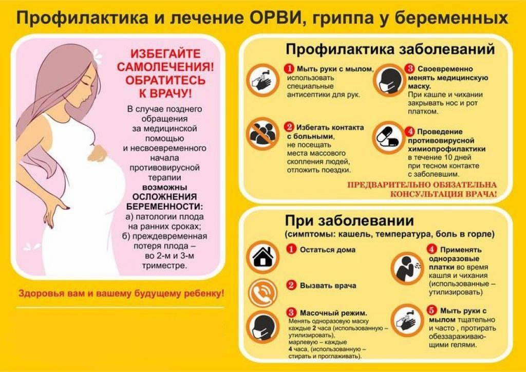 Какие лекарства при простуде можно принимать беременным на ранних сроках?
