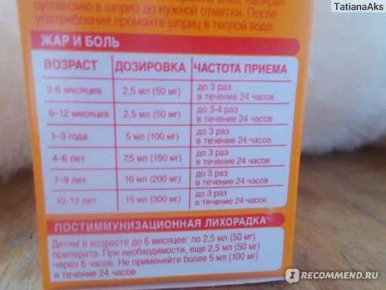 Нурофен ® при грудном вскармливании (гв). можно ли принимать нурофен ® кормящей маме?