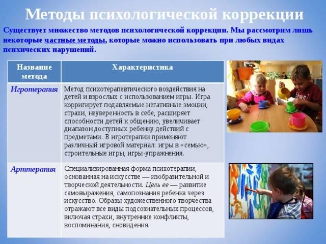 Детские страхи и их коррекция: как израильские специалисты работают с детьми? - клиника israclinic