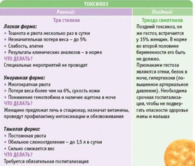 Можно ли беременным наращивать ресницы, делать ламинирование: положительные и отрицательные стороны, рекомендации по уходу