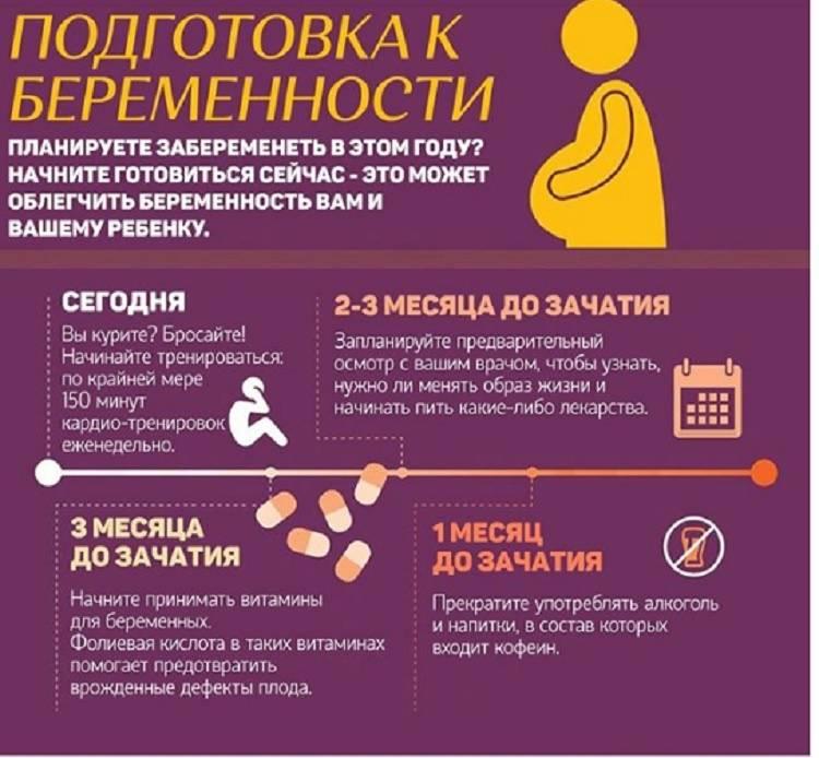 Что нужно сделать перед беременностью? | мама супер!