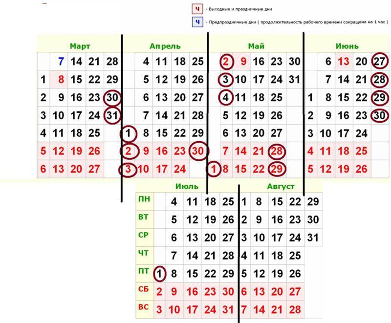 С какого дня стоит считать задержку месячных - вопрос гинекологу - 03 онлайн