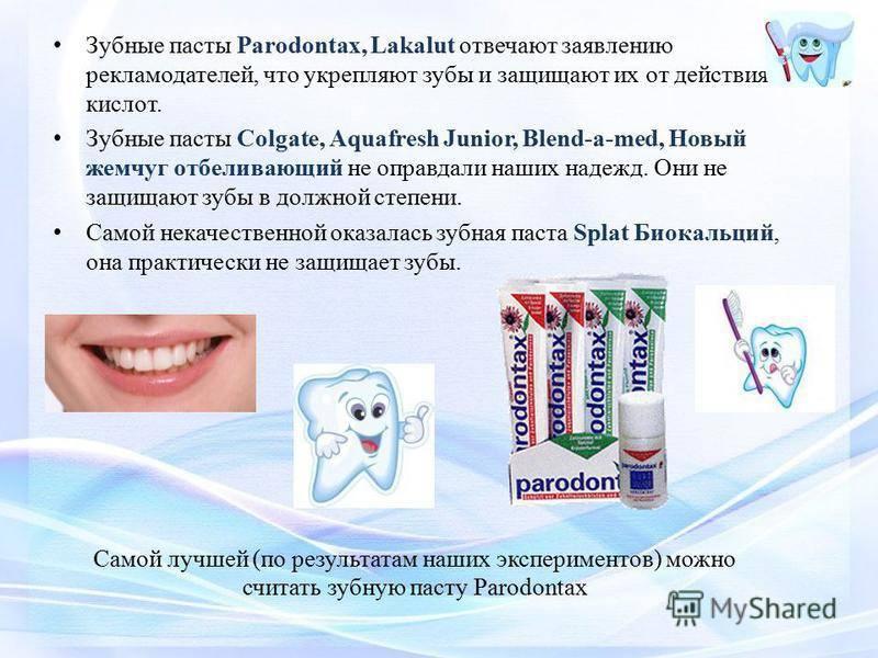 Лучшие детские зубные щетки