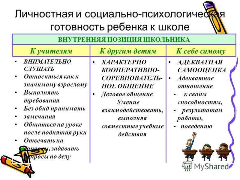 Как определить готовность ребенка к школе. критерии готовности