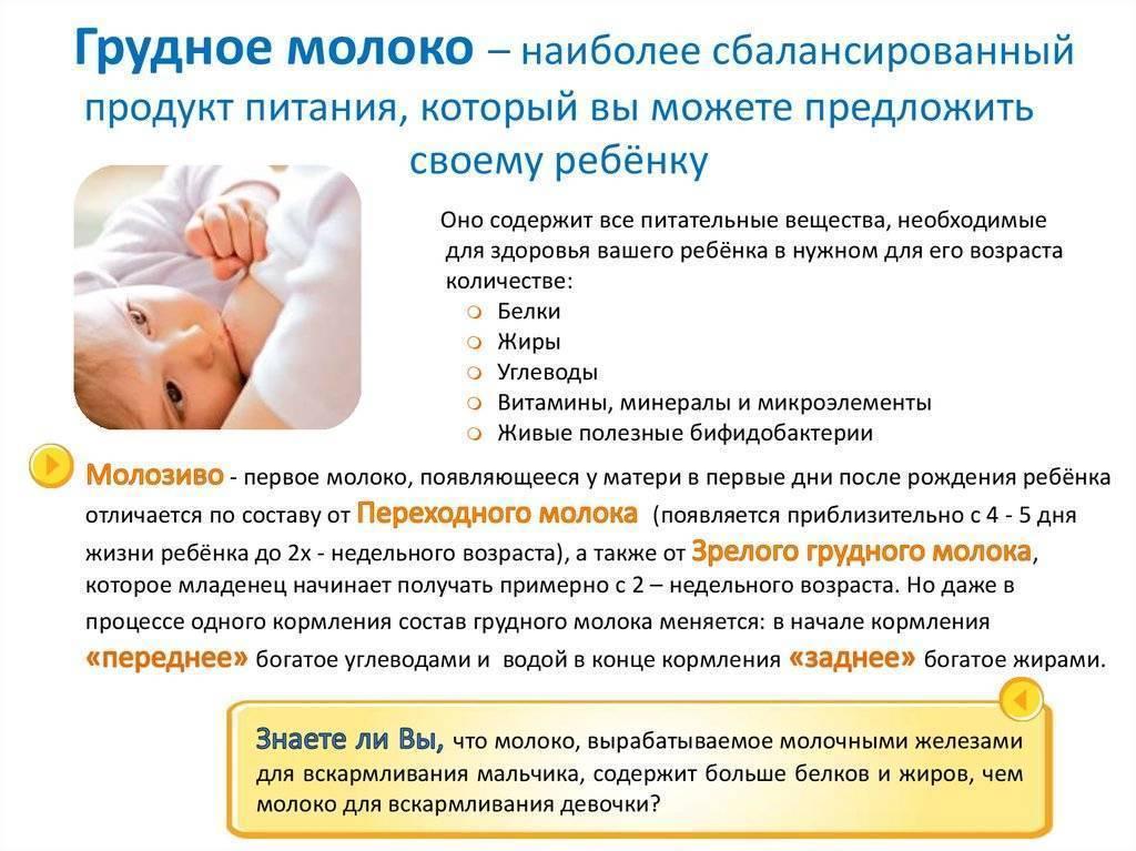 Смекта новорожденному - топотушки