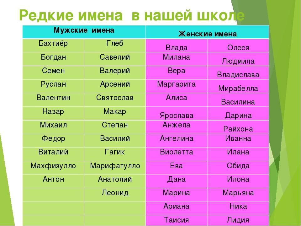 Имена для девочек с хорошим значением и судьбой русские
