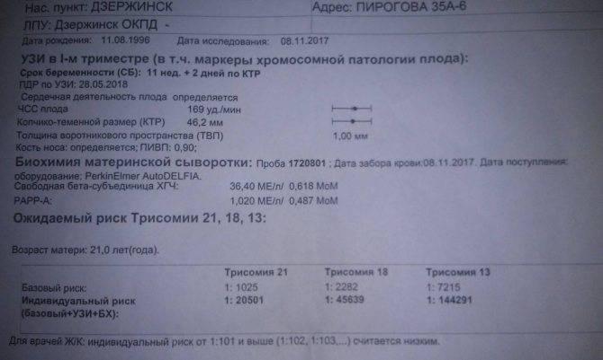 Бета-субъединица хорионического гонадотропина человека (бета-хгч): исследования в лаборатории kdlmed