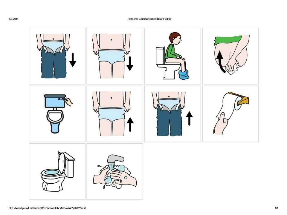 Как научить ребенка вытирать попу самостоятельно (после туалета)?   konstruktor-diety.ru