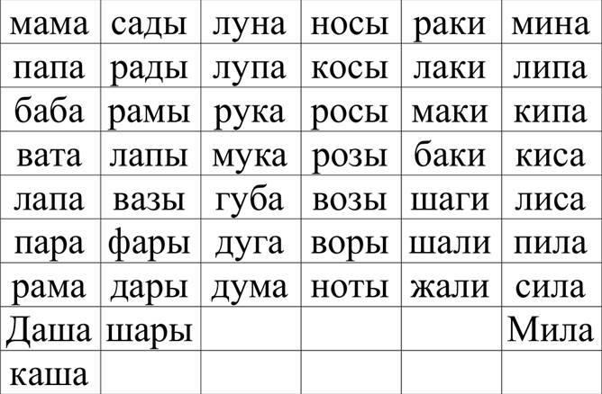 Таблицы шульте для развития скорочтения у детей